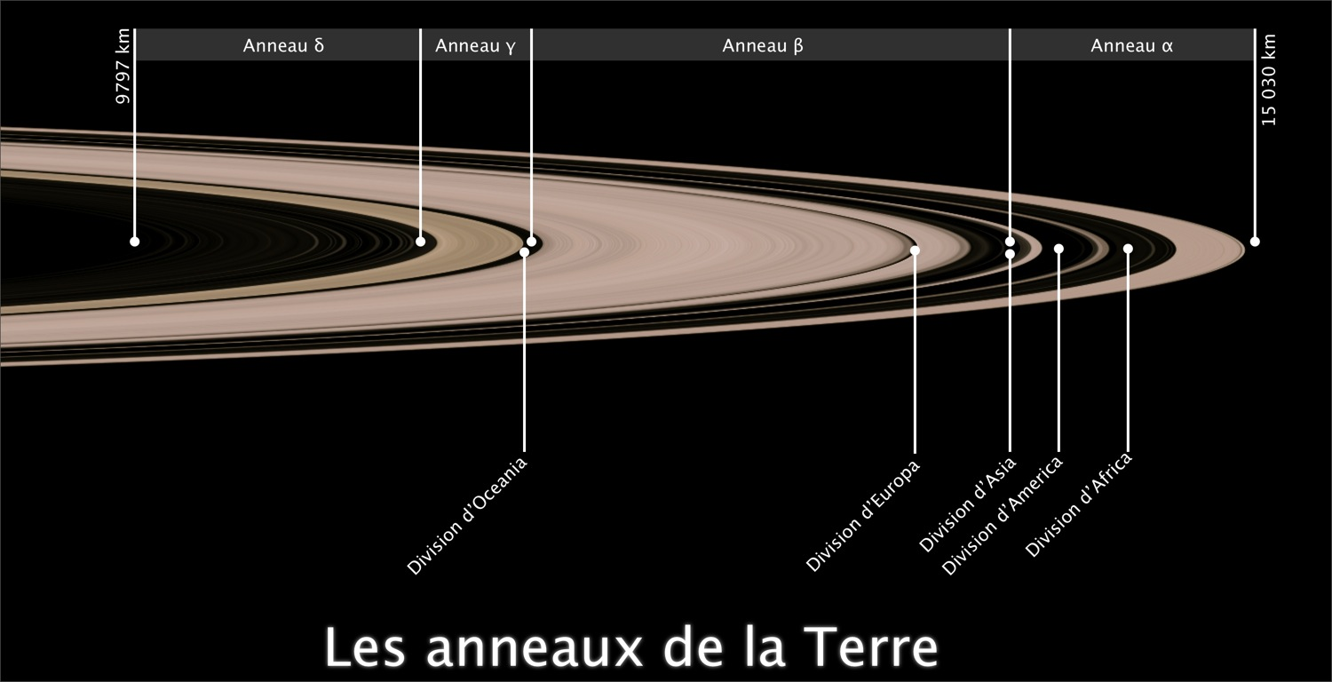 What Is The Composition Of Saturns Ring System