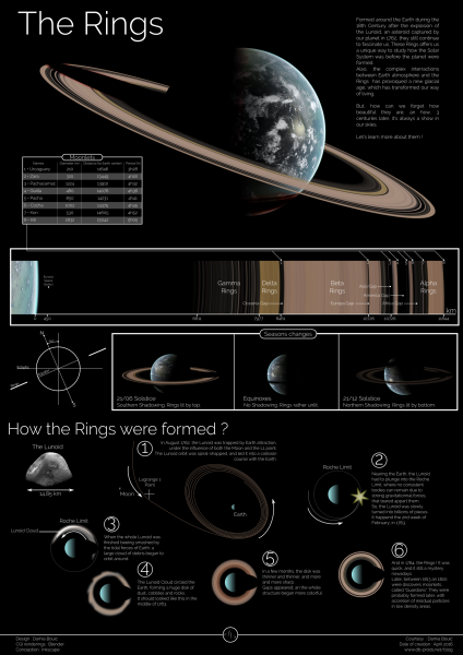 EarthRings_Info